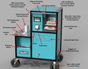 PAS5000 Porosity Control System